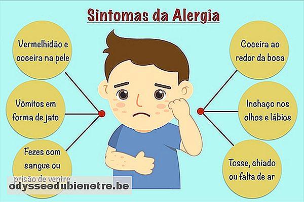 sintomas de niños alergicos a la lactosa