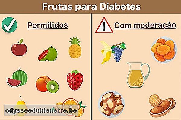 lista de frutas recomendadas para diabeticos