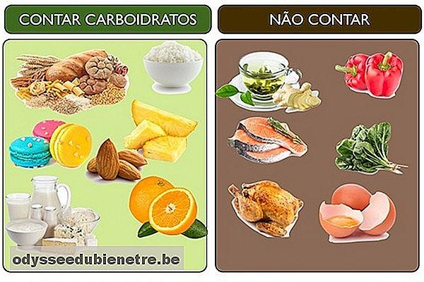 Recuento de carbohidratos para la diabetes tipo 2