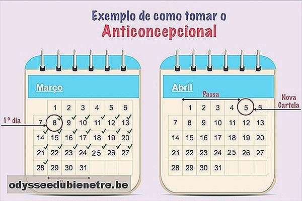 Como tomar anticonceptivos de 21 dias