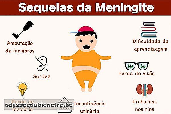 Secuelas de la meningitis viral en niños