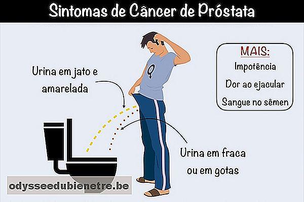 cuáles son los primeros síntomas de la próstata