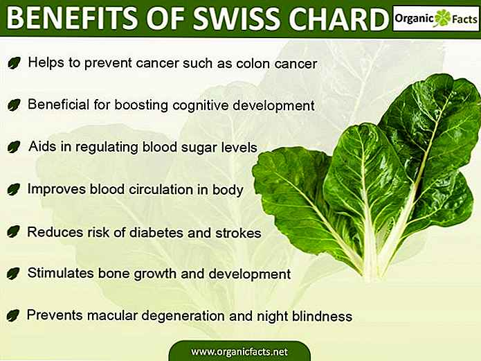 swiss chard pierdere în greutate